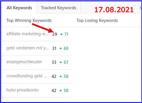 keyword affiliate marketing wie anfangen